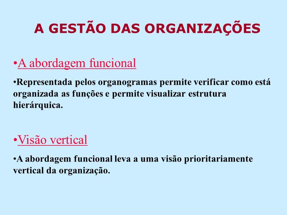 A GESTÃO DAS ORGANIZAÇÕES A abordagem funcional Representada pelos organogramas permite verificar como está organizada as funções e permite visualizar