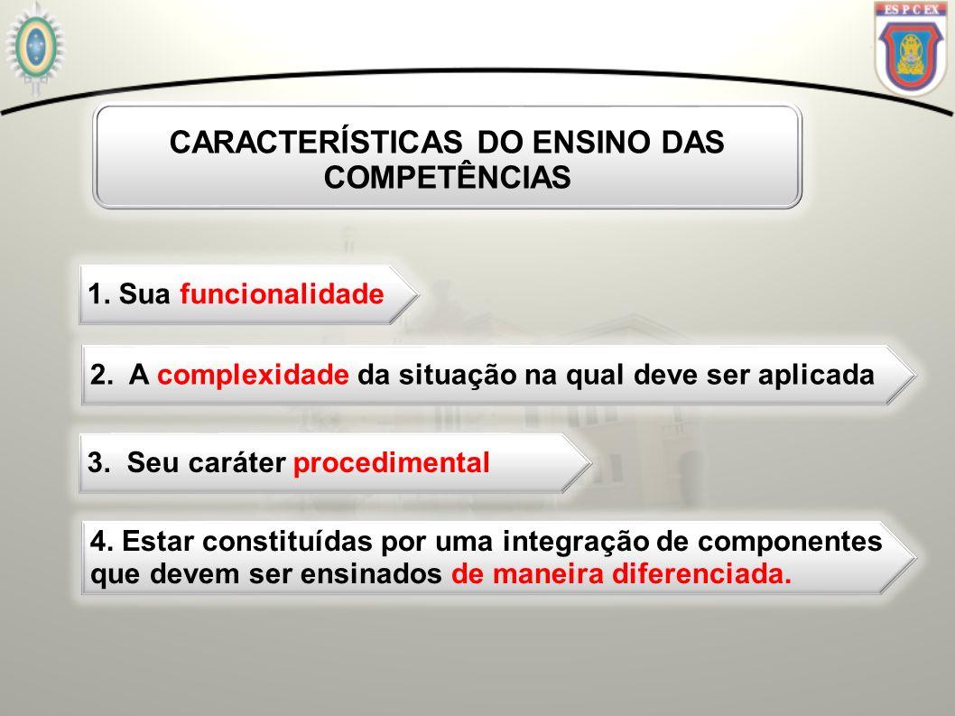 CARACTERÍSTICAS DO ENSINO DAS COMPETÊNCIAS 1. Sua funcionalidade 2. A complexidade da situação na qual deve ser aplicada 3. Seu caráter procedimental