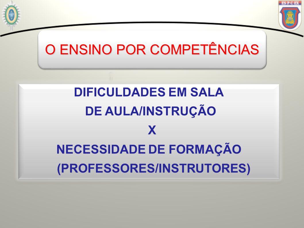 DIFICULDADES EM SALA DE AULA/INSTRUÇÃO X NECESSIDADE DE FORMAÇÃO (PROFESSORES/INSTRUTORES) DIFICULDADES EM SALA DE AULA/INSTRUÇÃO X NECESSIDADE DE FOR