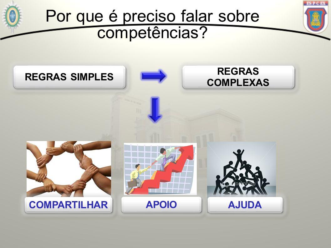 Por que é preciso falar sobre competências? REGRAS COMPLEXAS REGRAS SIMPLES AJUDA COMPARTILHAR APOIO