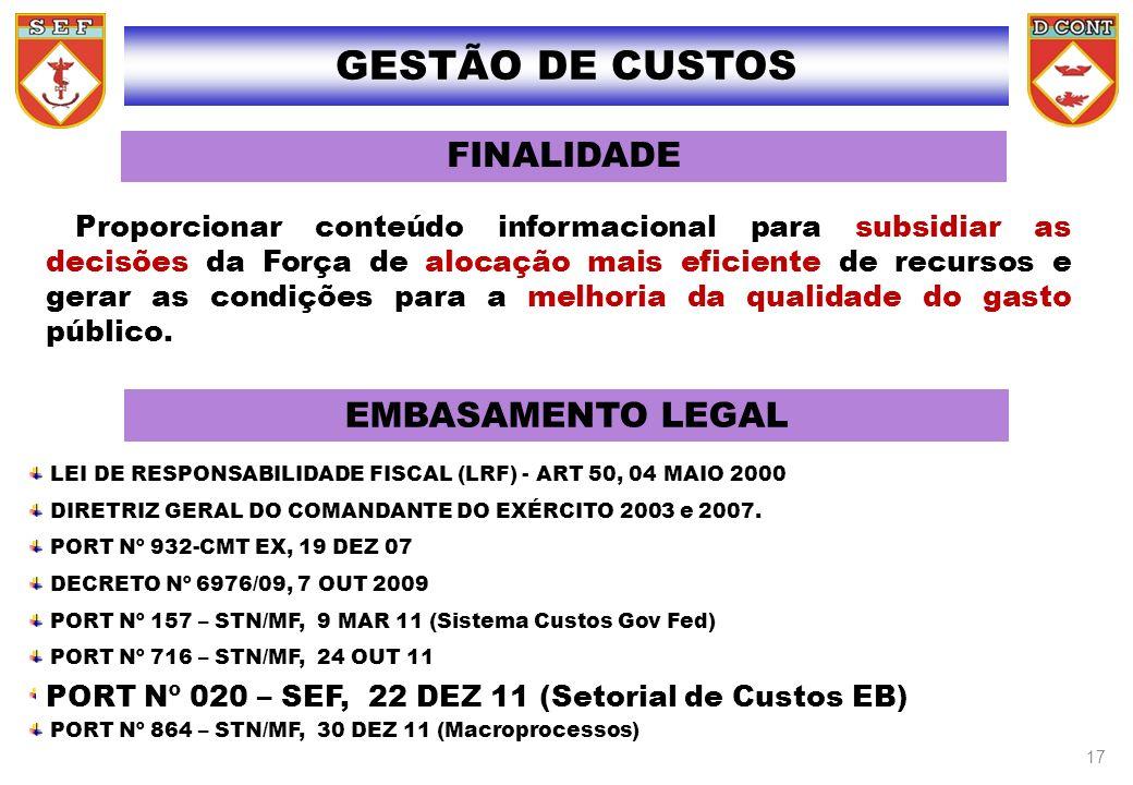 LEI DE RESPONSABILIDADE FISCAL (LRF) - ART 50, 04 MAIO 2000 DIRETRIZ GERAL DO COMANDANTE DO EXÉRCITO 2003 e 2007. PORT Nº 932-CMT EX, 19 DEZ 07 DECRET