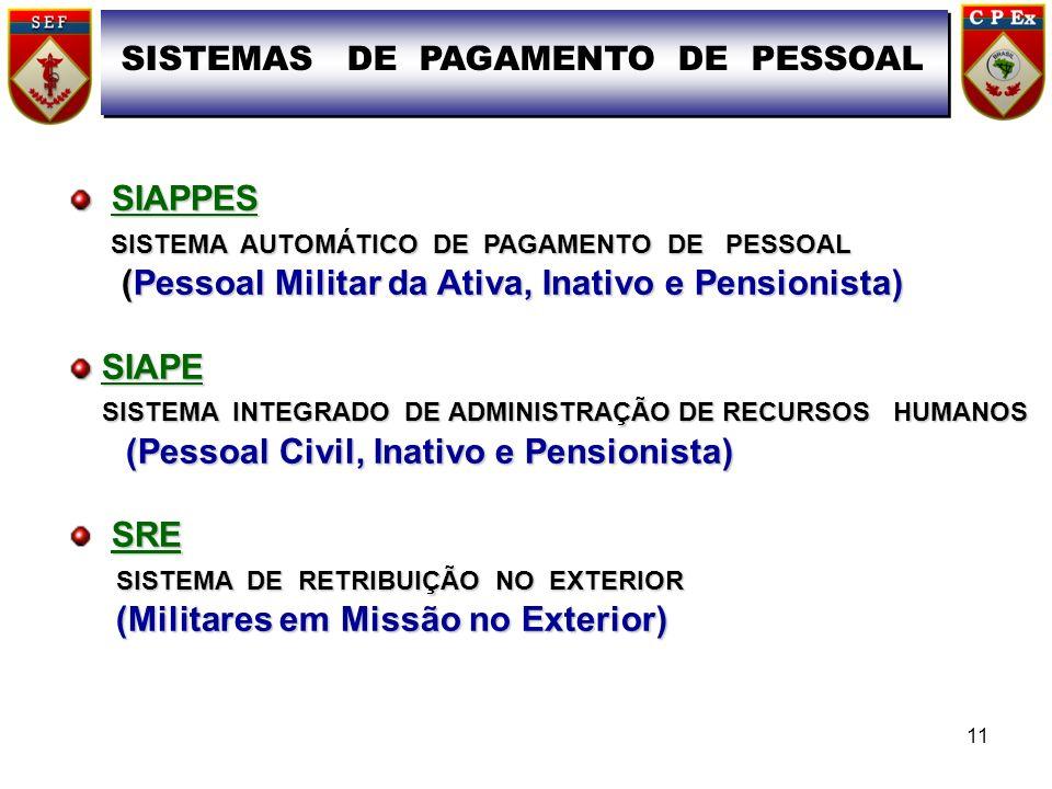 SIAPPES SIAPPES SISTEMA AUTOMÁTICO DE PAGAMENTO DE PESSOAL SISTEMA AUTOMÁTICO DE PAGAMENTO DE PESSOAL (Pessoal Militar da Ativa, Inativo e Pensionista