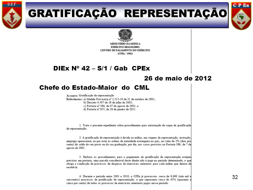GRATIFICAÇÃO REPRESENTAÇÃO 32 DIEx Nº 42 – S/1 / Gab CPEx 26 de maio de 2012 Chefe do Estado-Maior do CML
