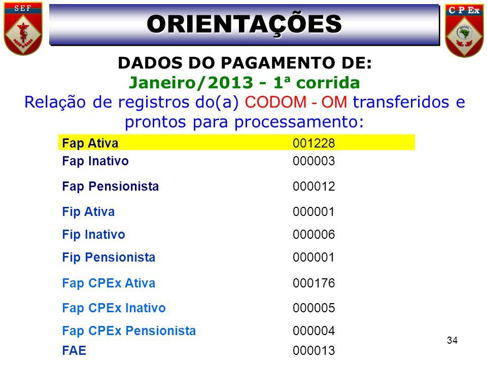 34 DADOS DO PAGAMENTO DE: Janeiro/2013 - 1 ª corrida Rela ç ão de registros do(a) CODOM - OM transferidos e prontos para processamento: Fap Ativa 0012