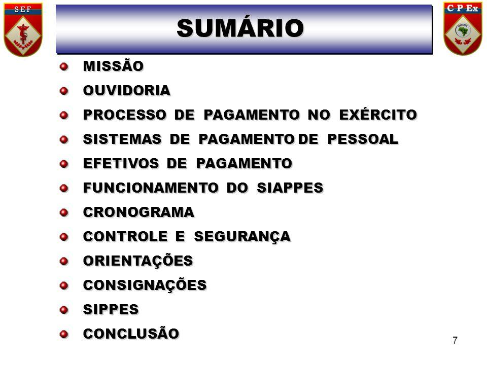 MISSÃOOUVIDORIA PROCESSO DE PAGAMENTO NO EXÉRCITO SISTEMAS DE PAGAMENTO DE PESSOAL EFETIVOS DE PAGAMENTO FUNCIONAMENTO DO SIAPPES CRONOGRAMA CONTROLE