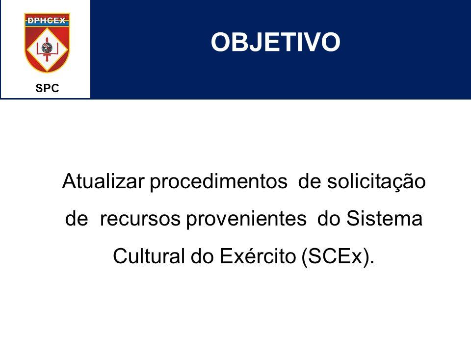 SPC OBJETIVO Atualizar procedimentos de solicitação de recursos provenientes do Sistema Cultural do Exército (SCEx).