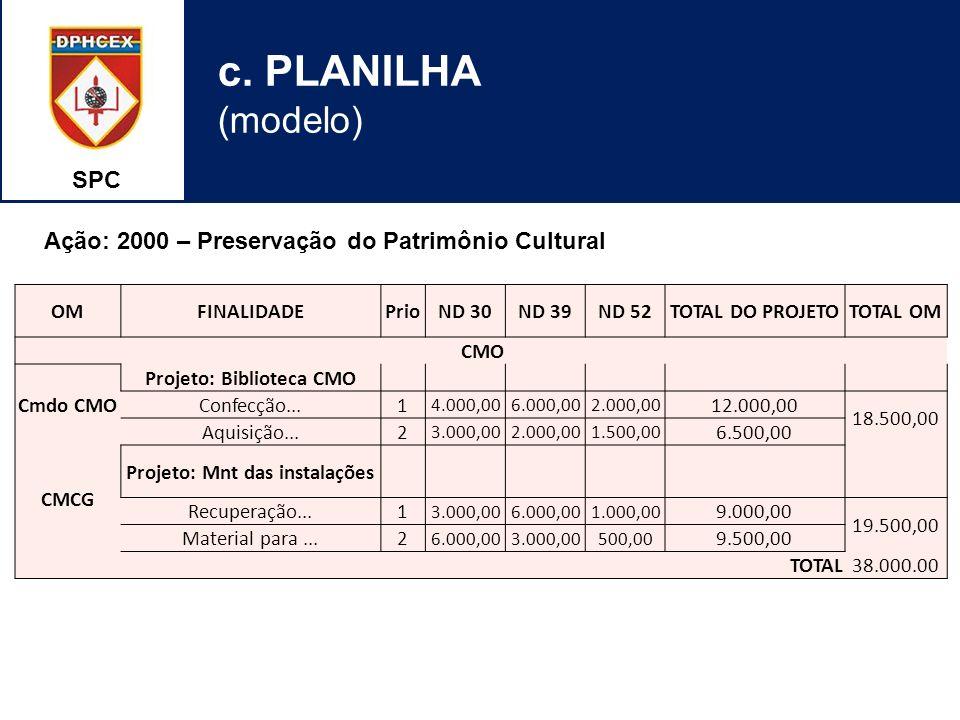 SPC c. PLANILHA (modelo) OMFINALIDADEPrioND 30ND 39ND 52TOTAL DO PROJETOTOTAL OM CMO Cmdo CMO Projeto: Biblioteca CMO Confecção...1 4.000,006.000,002.