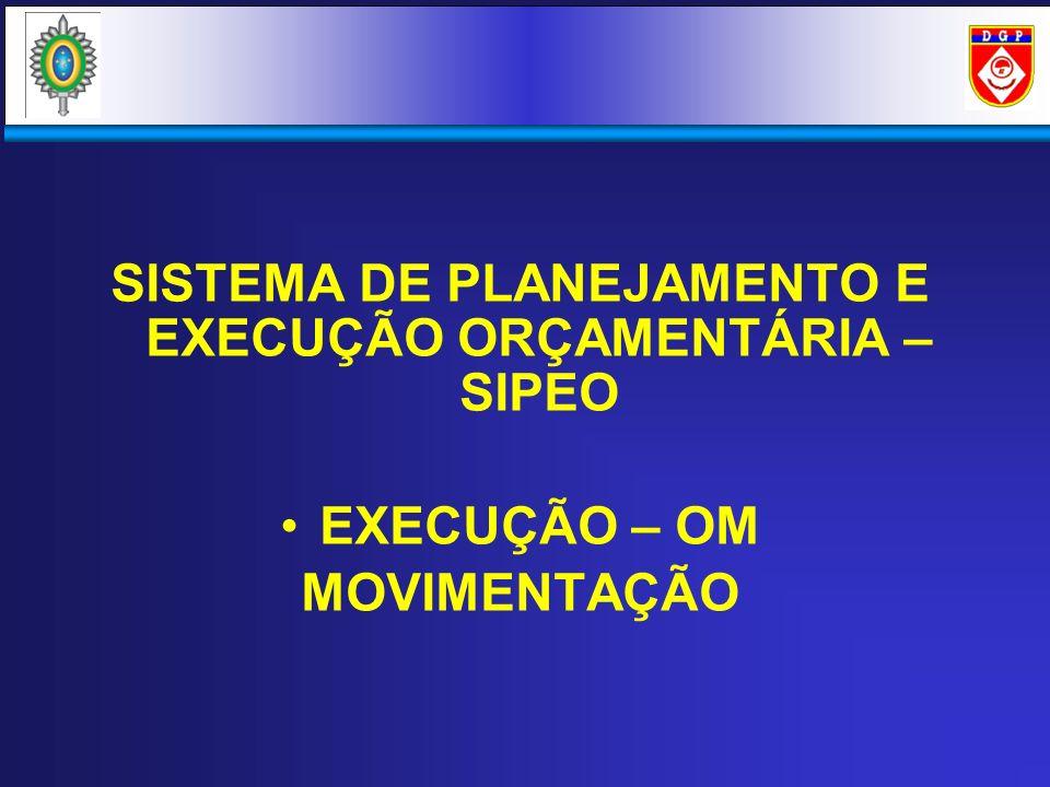 Para acessar o módulo de Execução, o operador tem que ser cadastrado no DGP como Executante do SIPEO.