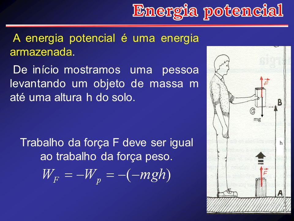 A energia potencial é uma energia armazenada. De início mostramos uma pessoa levantando um objeto de massa m até uma altura h do solo. h mg Trabalho d