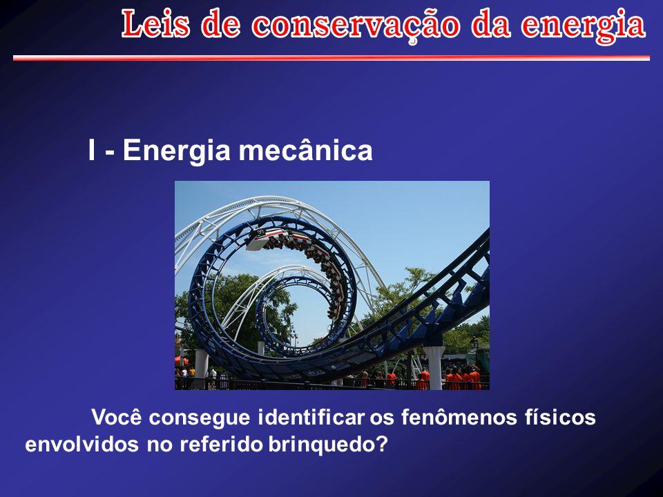 I - Energia mecânica Você consegue identificar os fenômenos físicos envolvidos no referido brinquedo?