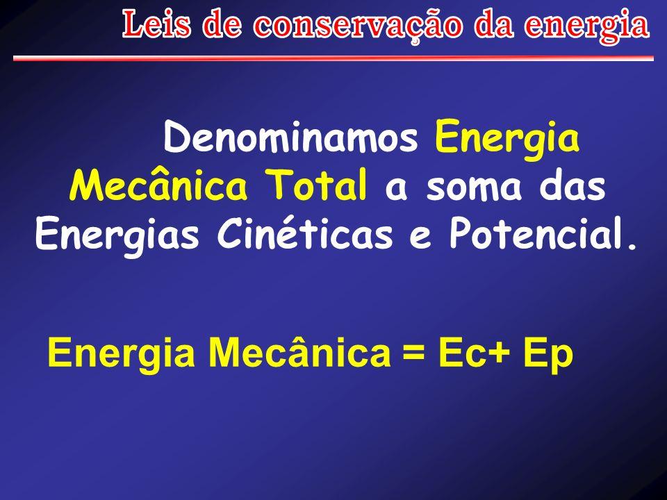 Denominamos Energia Mecânica Total a soma das Energias Cinéticas e Potencial. Energia Mecânica = Ec+ Ep