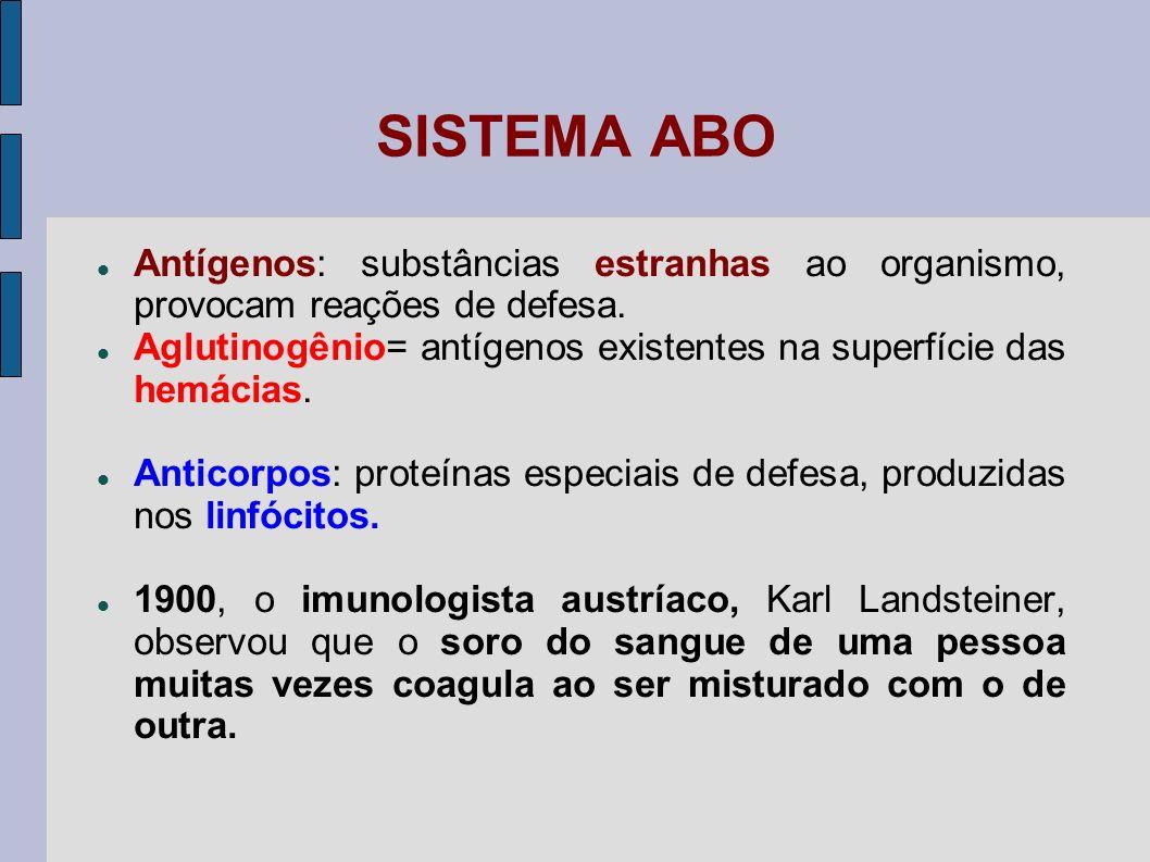 Incompatibilidade sanguínea no sistema ABO Landsteiner percebeu que as hemácias ou glóbulos vermelhos do sangue podem ter, ou não, aderidos em suas membranas, dois tipos de antígenos, A e B, nos quais podem existir quatro tipos de hemácias: A: apresentam apenas antígeno A; B: apresentam apenas antígeno B; AB: apresentam antígenos A e B; O: não apresentam nenhum dos dois antígenos.