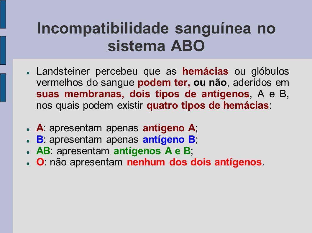 Incompatibilidade sanguínea no sistema ABO Landsteiner percebeu que as hemácias ou glóbulos vermelhos do sangue podem ter, ou não, aderidos em suas me