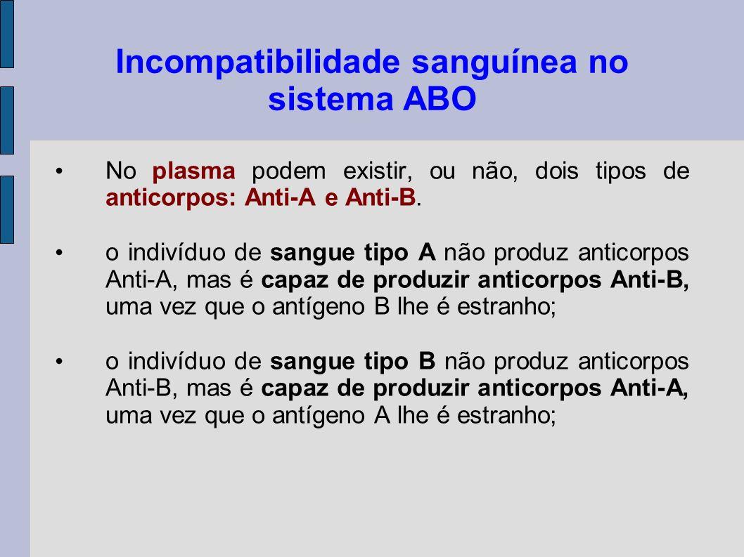 Incompatibilidade sanguínea no sistema ABO o indivíduo AB não produz nenhum dos dois anticorpos pois os dois antígenos lhe são familiares; o indivíduo O é capaz de produzir anticorpos Anti- A e Anti-B, pois não apresenta em suas hemácias antígenos A e B.