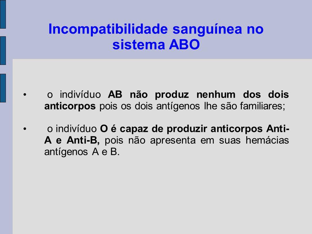 Incompatibilidade sanguínea no sistema ABO o indivíduo AB não produz nenhum dos dois anticorpos pois os dois antígenos lhe são familiares; o indivíduo