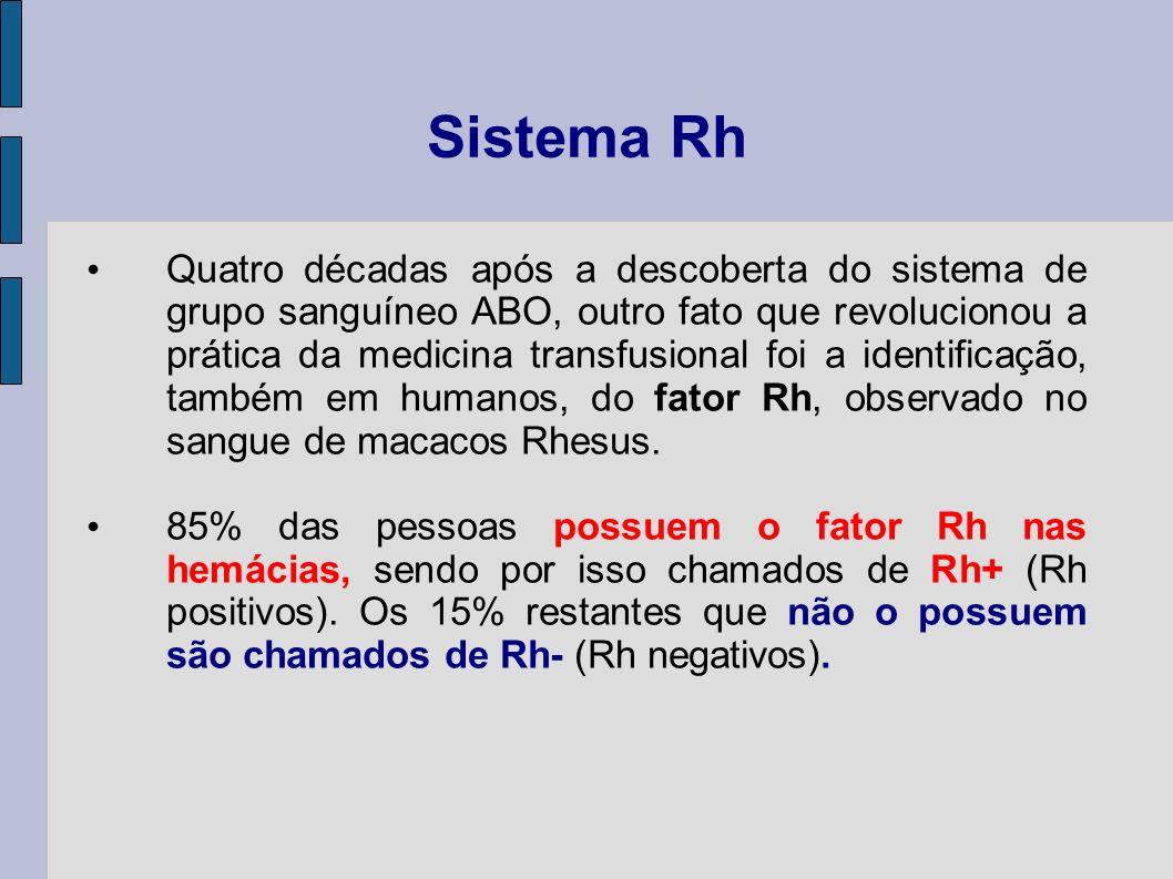 Sistema Rh Um indivíduo Rh negativo só deve receber transfusão de sangue Rh negativo.