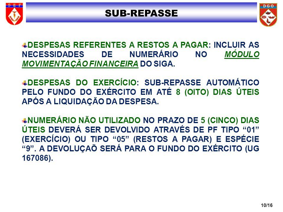 10/16 SUB-REPASSE DESPESAS REFERENTES A RESTOS A PAGAR: INCLUIR AS NECESSIDADES DE NUMERÁRIO NO MÓDULO MOVIMENTAÇÃO FINANCEIRA DO SIGA. DESPESAS DO EX