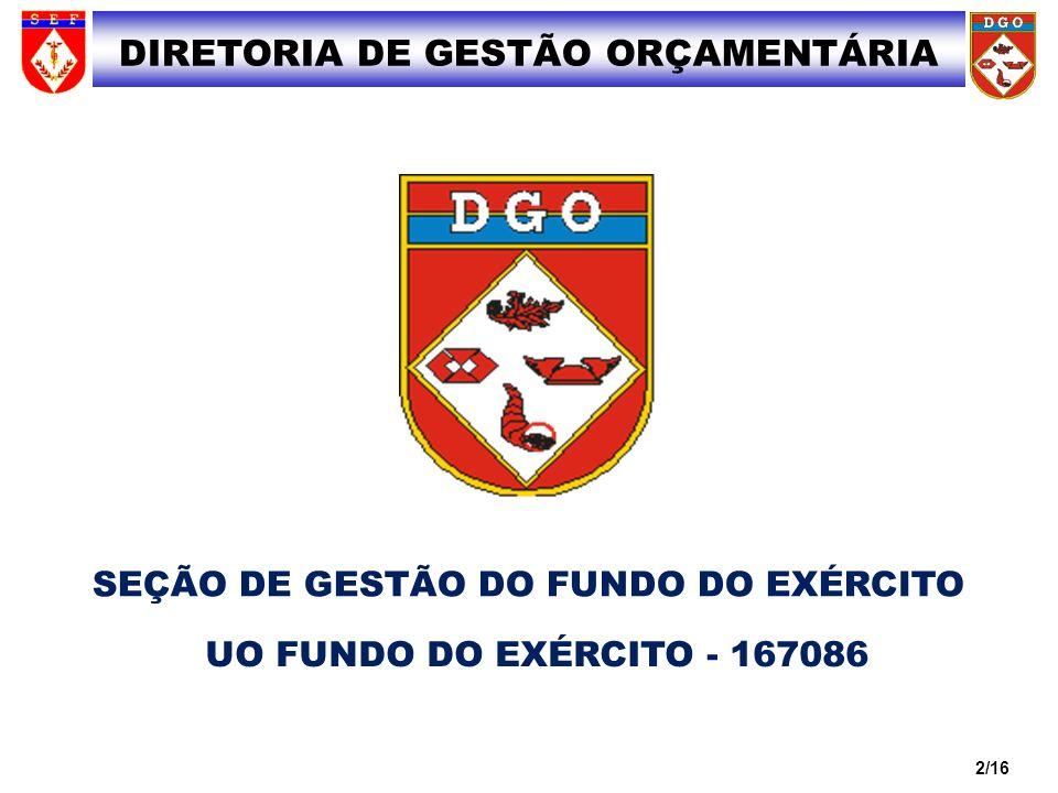 2/16 DIRETORIA DE GESTÃO ORÇAMENTÁRIA SEÇÃO DE GESTÃO DO FUNDO DO EXÉRCITO UO FUNDO DO EXÉRCITO - 167086