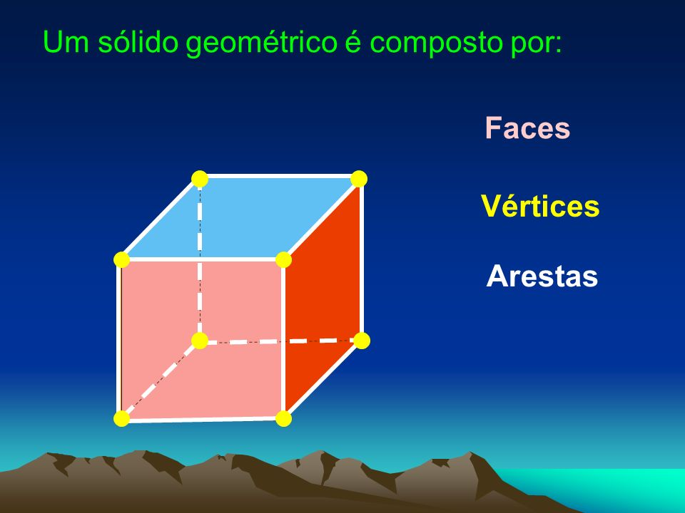 Um sólido geométrico é composto por: Faces Vértices Arestas