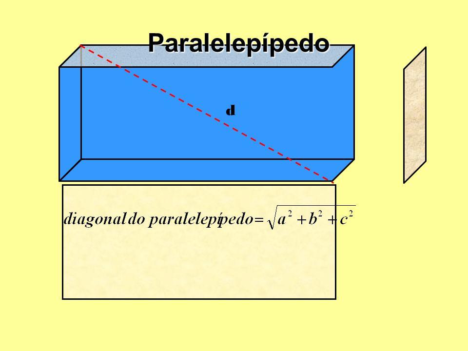 Na primeira coluna da tabela, estão representados dois sólidos diferentes.