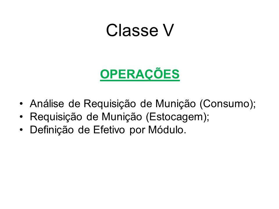 OPERAÇÕES Análise de Requisição de Munição (Consumo); Requisição de Munição (Estocagem); Definição de Efetivo por Módulo. Classe V