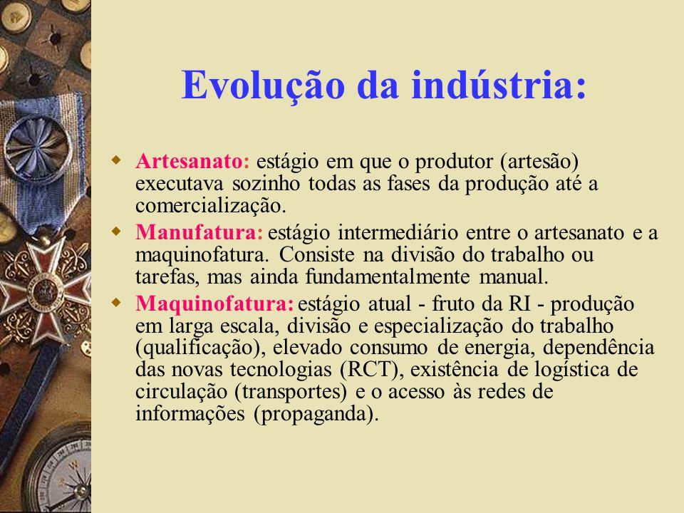 Evolução da indústria: Artesanato: estágio em que o produtor (artesão) executava sozinho todas as fases da produção até a comercialização. Manufatura: