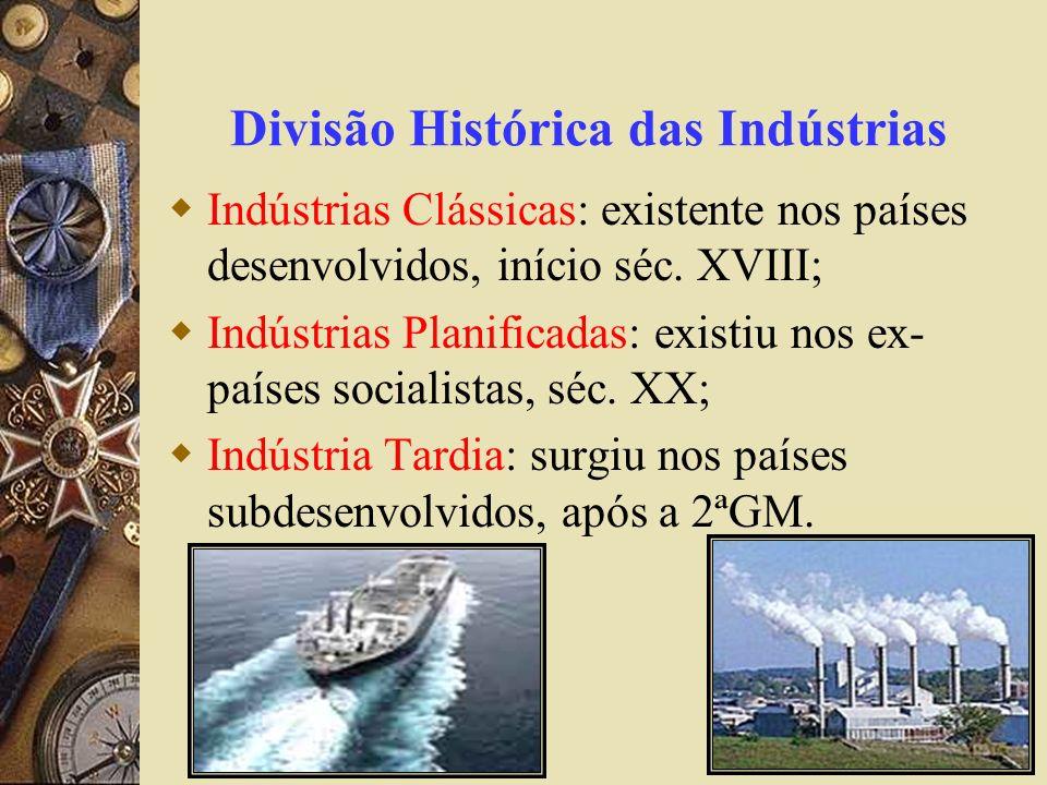 Divisão Histórica das Indústrias Indústrias Clássicas: existente nos países desenvolvidos, início séc. XVIII; Indústrias Planificadas: existiu nos ex-