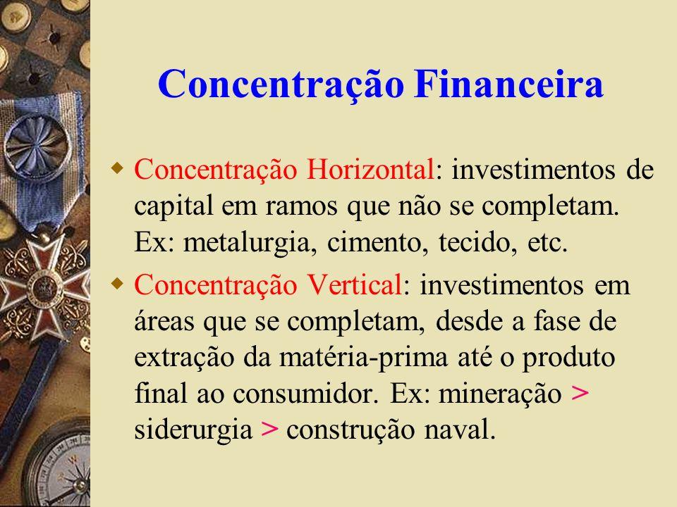 Concentração Financeira Concentração Horizontal: investimentos de capital em ramos que não se completam. Ex: metalurgia, cimento, tecido, etc. Concent