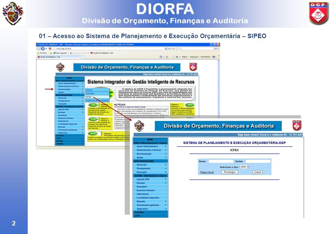 2 01 – Acesso ao Sistema de Planejamento e Execução Orçamentária – SIPEO