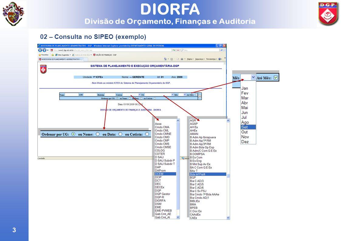 3 02 – Consulta no SIPEO (exemplo)