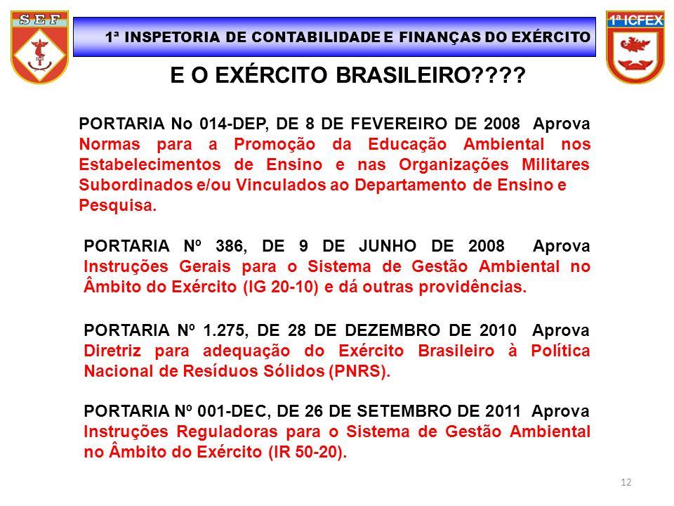 E O EXÉRCITO BRASILEIRO???? 1ª INSPETORIA DE CONTABILIDADE E FINANÇAS DO EXÉRCITO PORTARIA No 014-DEP, DE 8 DE FEVEREIRO DE 2008 Aprova Normas para a