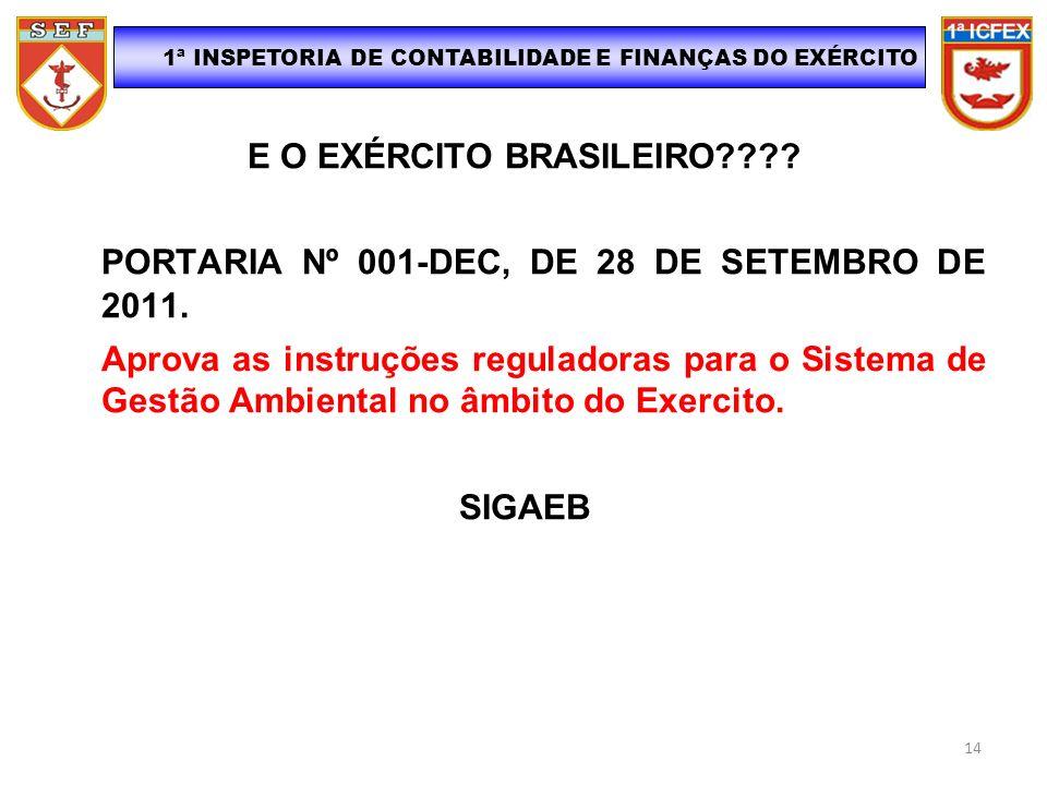 E O EXÉRCITO BRASILEIRO???? PORTARIA Nº 001-DEC, DE 28 DE SETEMBRO DE 2011. Aprova as instruções reguladoras para o Sistema de Gestão Ambiental no âmb