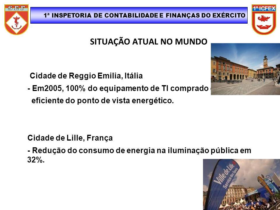 SITUAÇÃO ATUAL NO MUNDO Cidade de Reggio Emilia, Itália - Em2005, 100% do equipamento de TI comprado é eficiente do ponto de vista energético. Cidade