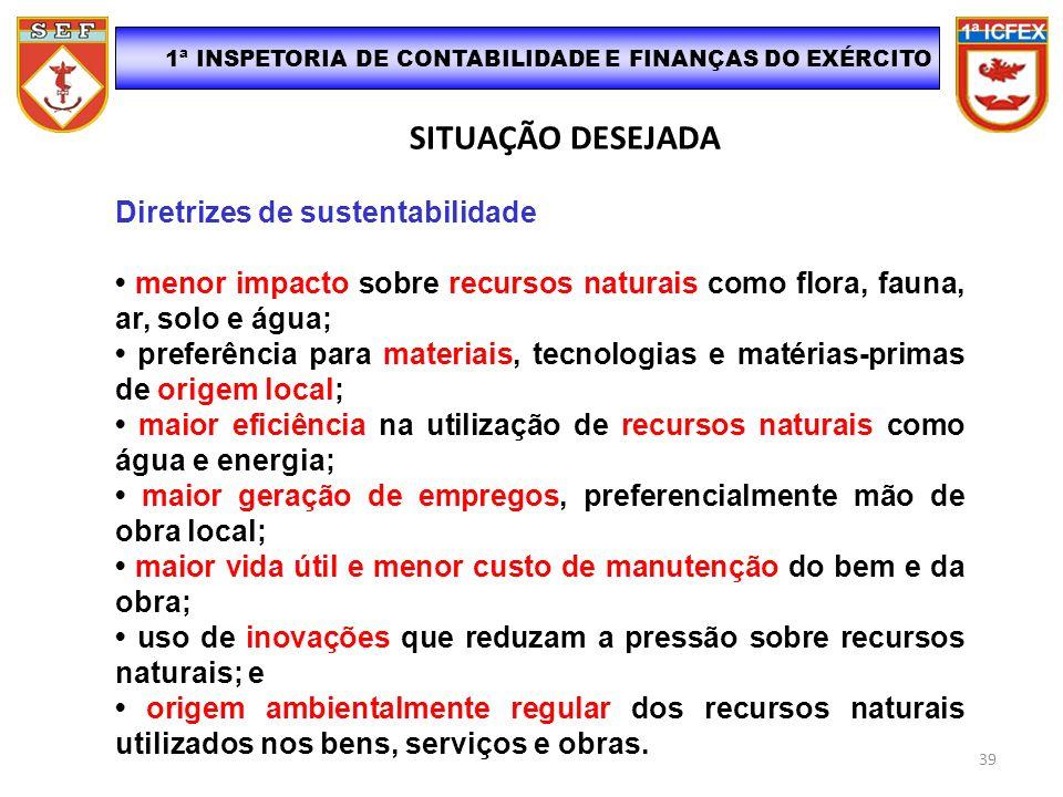 SITUAÇÃO DESEJADA 1ª INSPETORIA DE CONTABILIDADE E FINANÇAS DO EXÉRCITO Diretrizes de sustentabilidade menor impacto sobre recursos naturais como flor
