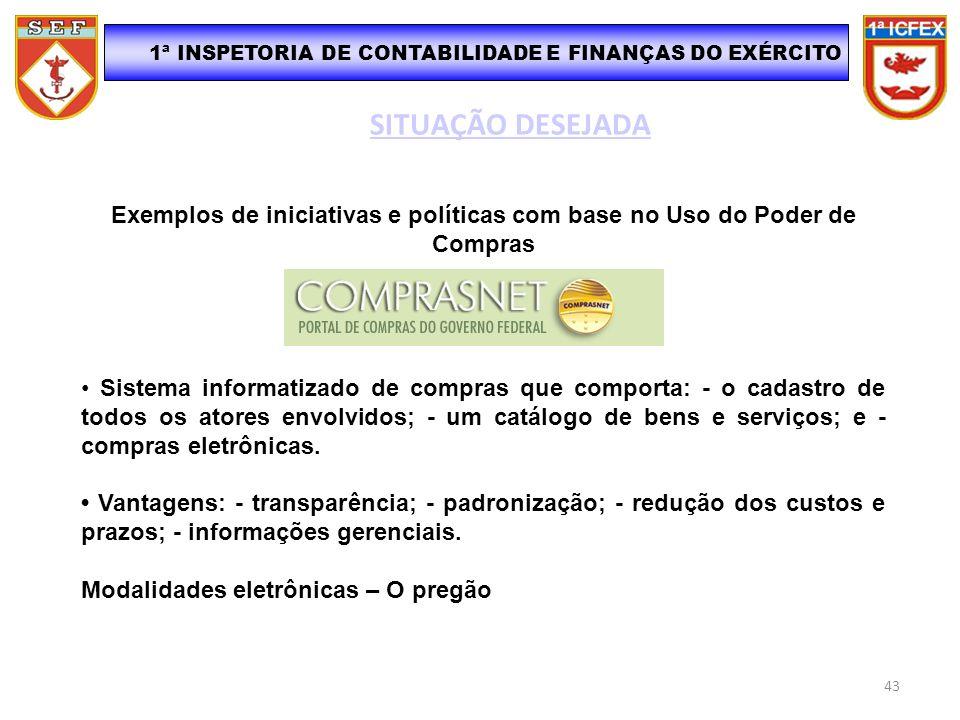 SITUAÇÃO DESEJADA 1ª INSPETORIA DE CONTABILIDADE E FINANÇAS DO EXÉRCITO Exemplos de iniciativas e políticas com base no Uso do Poder de Compras Sistem