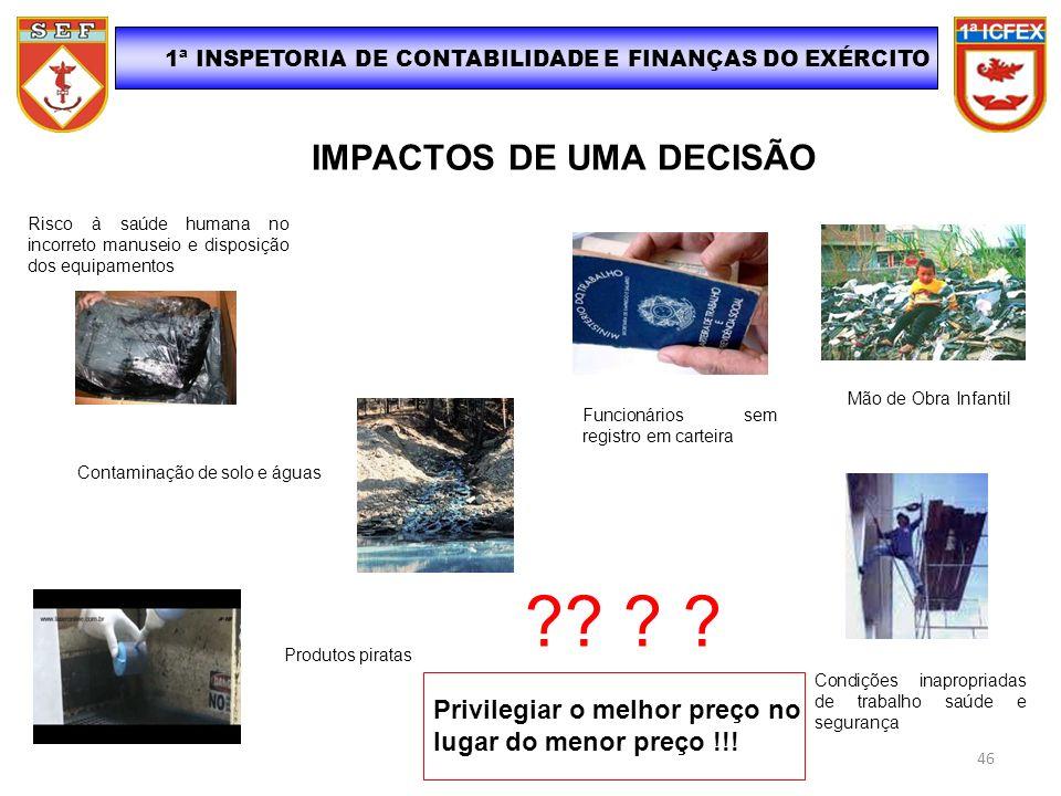 IMPACTOS DE UMA DECISÃO 1ª INSPETORIA DE CONTABILIDADE E FINANÇAS DO EXÉRCITO Risco à saúde humana no incorreto manuseio e disposição dos equipamentos