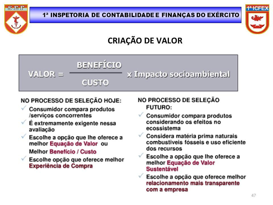CRIAÇÃO DE VALOR 1ª INSPETORIA DE CONTABILIDADE E FINANÇAS DO EXÉRCITO 47
