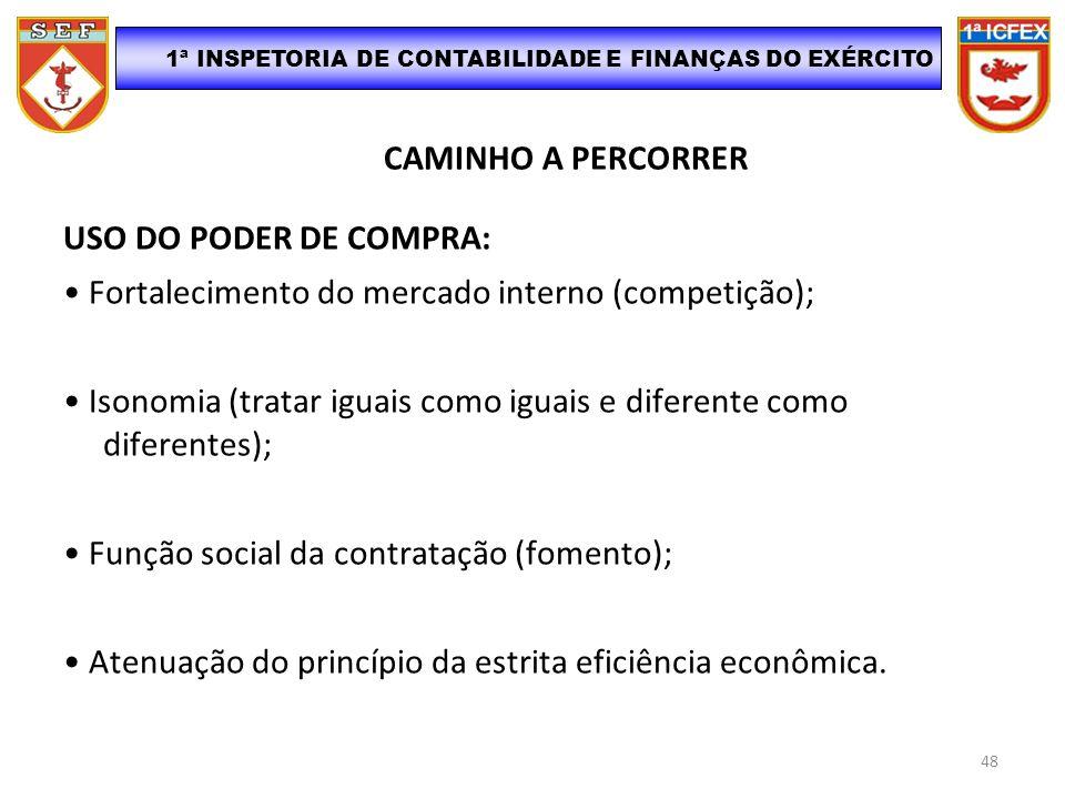 CAMINHO A PERCORRER USO DO PODER DE COMPRA: Fortalecimento do mercado interno (competição); Isonomia (tratar iguais como iguais e diferente como difer