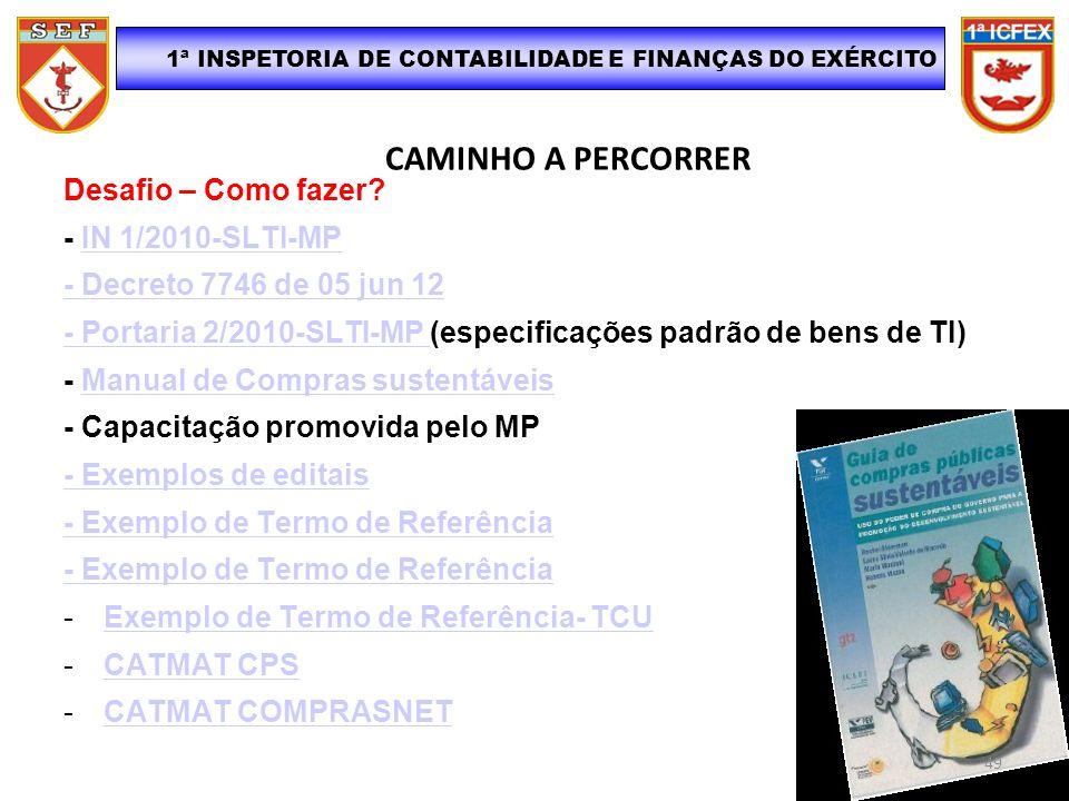 CAMINHO A PERCORRER Desafio – Como fazer? - IN 1/2010-SLTI-MPIN 1/2010-SLTI-MP - Decreto 7746 de 05 jun 12 - Portaria 2/2010-SLTI-MP - Portaria 2/2010