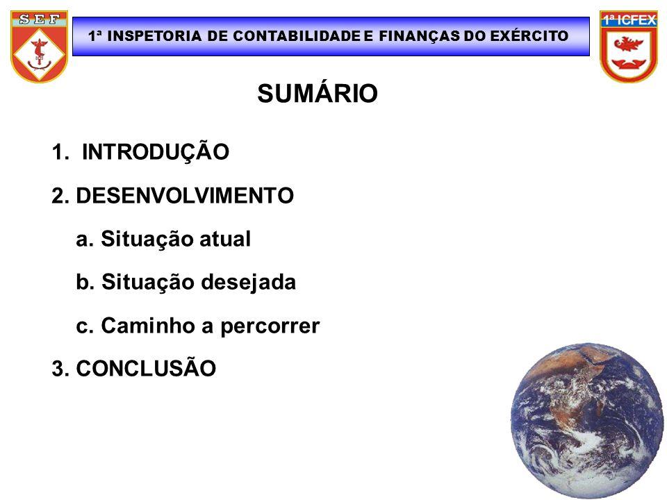 1ª INSPETORIA DE CONTABILIDADE E FINANÇAS DO EXÉRCITO SUMÁRIO 1. INTRODUÇÃO 2. DESENVOLVIMENTO a. Situação atual b. Situação desejada c. Caminho a per