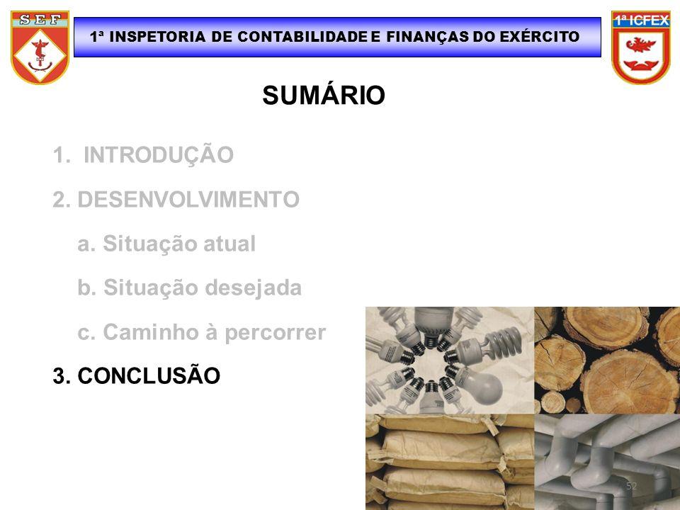 1ª INSPETORIA DE CONTABILIDADE E FINANÇAS DO EXÉRCITO SUMÁRIO 1. INTRODUÇÃO 2. DESENVOLVIMENTO a. Situação atual b. Situação desejada c. Caminho à per