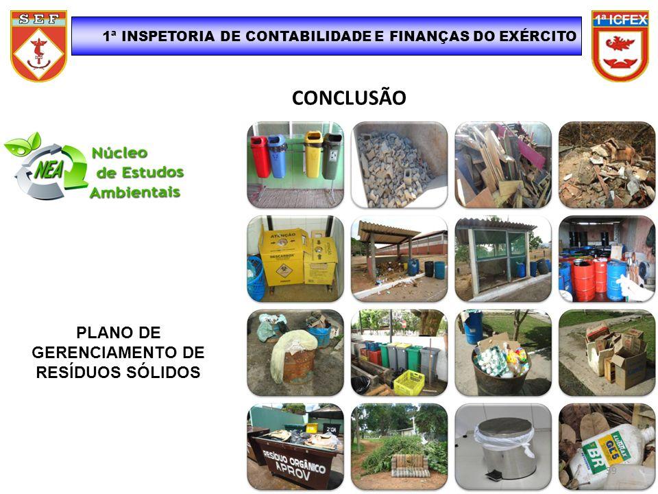 CONCLUSÃO 1ª INSPETORIA DE CONTABILIDADE E FINANÇAS DO EXÉRCITO PLANO DE GERENCIAMENTO DE RESÍDUOS SÓLIDOS 59