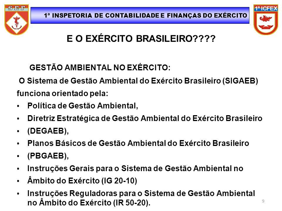 E O EXÉRCITO BRASILEIRO???? GESTÃO AMBIENTAL NO EXÉRCITO: O Sistema de Gestão Ambiental do Exército Brasileiro (SIGAEB) funciona orientado pela: Polít