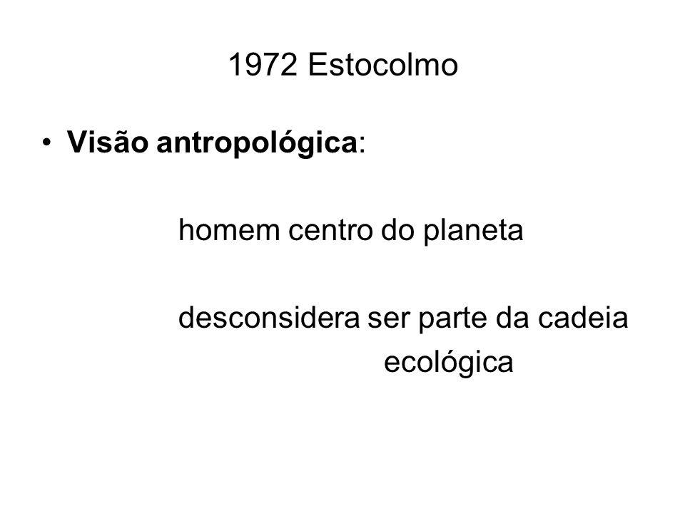 1972 Estocolmo Visão antropológica: homem centro do planeta desconsidera ser parte da cadeia ecológica