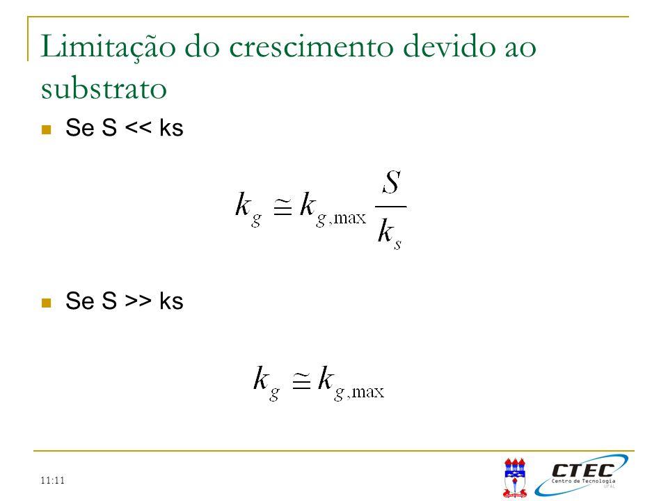 11:11 Se S << ks Se S >> ks Limitação do crescimento devido ao substrato