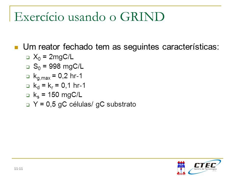11:11 Exercício usando o GRIND Um reator fechado tem as seguintes características: X 0 = 2mgC/L S 0 = 998 mgC/L k g,max = 0,2 hr-1 k d = k r = 0,1 hr-