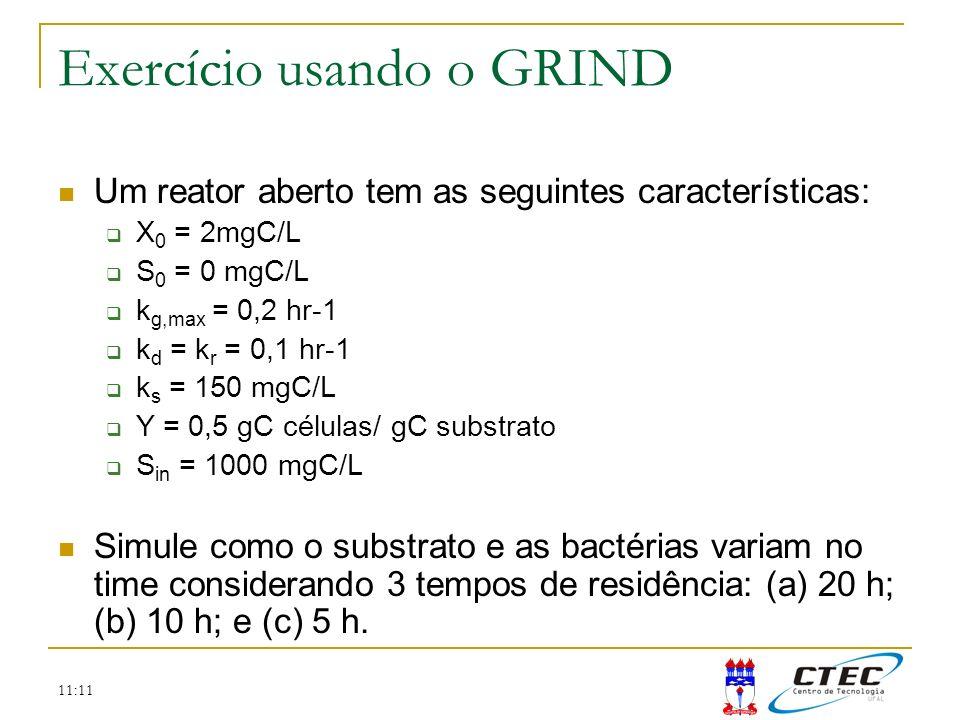 11:11 Exercício usando o GRIND Um reator aberto tem as seguintes características: X 0 = 2mgC/L S 0 = 0 mgC/L k g,max = 0,2 hr-1 k d = k r = 0,1 hr-1 k