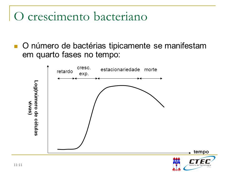 11:11 O número de bactérias tipicamente se manifestam em quarto fases no tempo: O crescimento bacteriano retardo cresc. exp. estacionariedademorte tem
