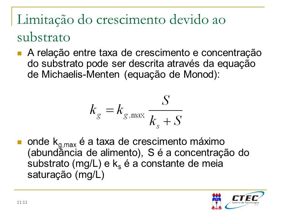 11:11 A relação entre taxa de crescimento e concentração do substrato pode ser descrita através da equação de Michaelis-Menten (equação de Monod): ond