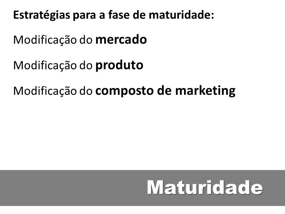 Maturidade Estratégias para a fase de maturidade: Modificação do mercado Modificação do produto Modificação do composto de marketing